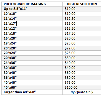Imaging Pricing